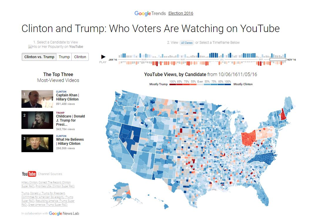 Youtube. Elecciones USA 2016