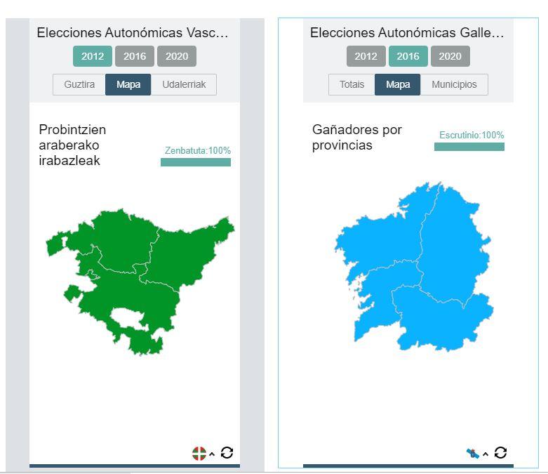 Elecciones en Euskadi y Galicia