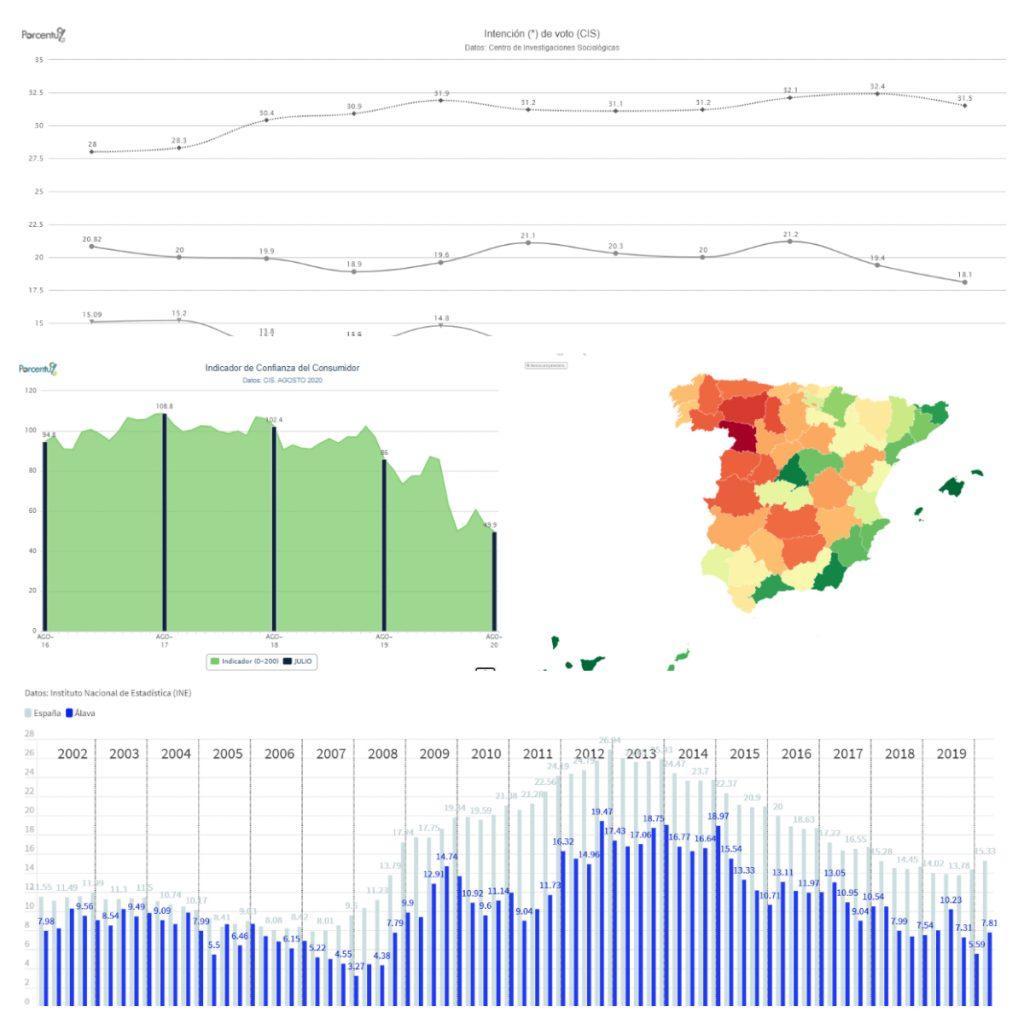 Gráficos y Mapas de Actualidad