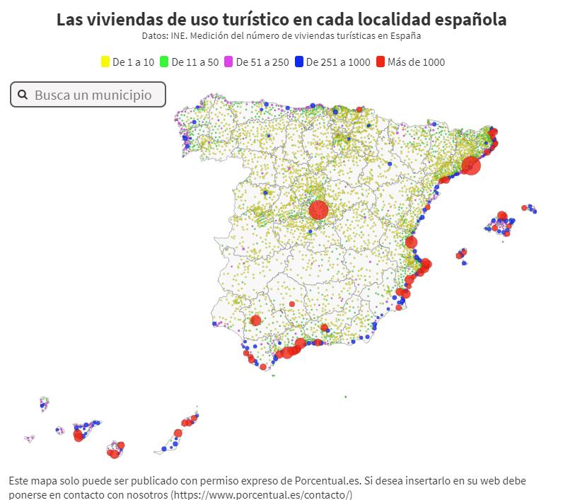 Viviendas de uso turístico en España